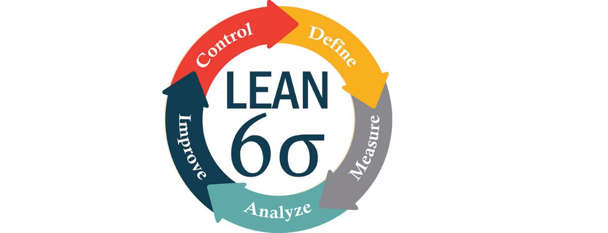 2020 Success: Six Sigma Green Belt Training
